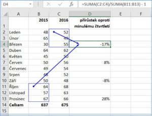 Excel - odkazy ve vzorcích - Předchůdci