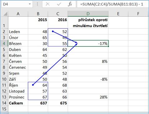 Odkazy ve vzorcích MS Excel